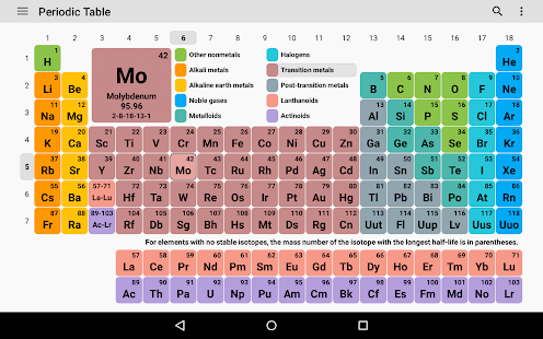 periodic-table-2020-chemistry-in-your-pocket-pro-7-6-1